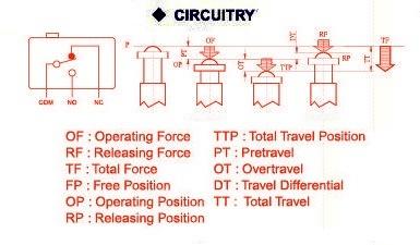 MJ2-1713 Circuitry
