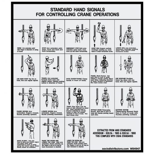 W84947A - Hand Signals Safety Decals - AAxis Distributors