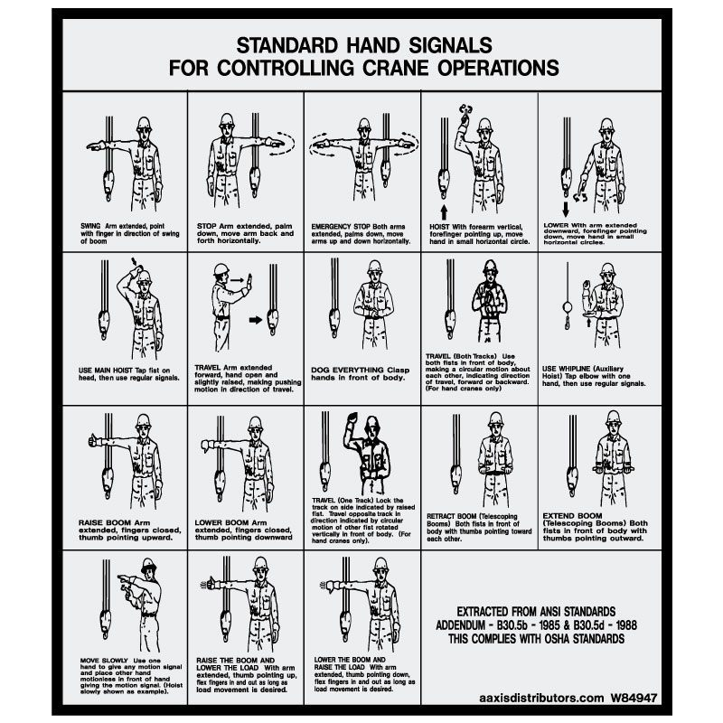 Hand Signals 8 X 7 2 Pack