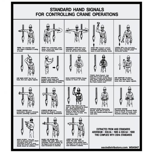 W84947B - Hand Signals Safety Decals - AAxis Distributors